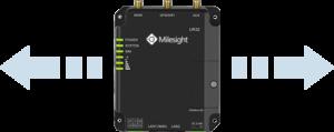 Milesight-router